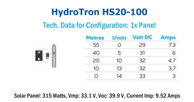 HydroTron HS20-100 Solar Systems - Tech. Data for Config. 1x Panel