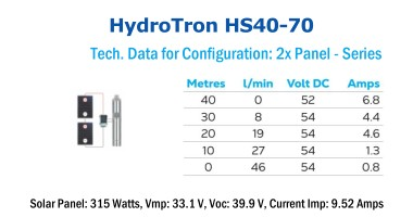 HydroTron HS40-70 Solar Systems - Tech. Data for Config. 1x Panel