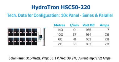 HydroTron HSC50-220 Solar Systems - Tech. Data for Config. 1x Panel