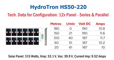HydroTron HSC50-220 Solar Systems - Tech. Data for Config. 2x Panel - Series