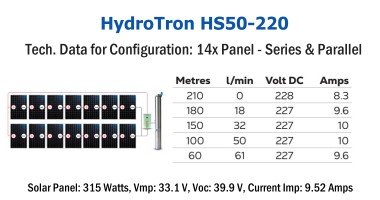 HydroTron HSC50-220 Solar Systems - Tech. Data for Config. 2x Panel - Parallel