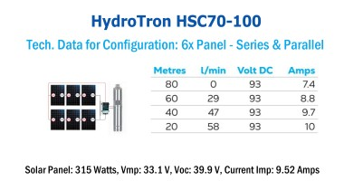 HydroTron HSC70-100 Solar Systems - Tech. Data for Config. 1x Panel