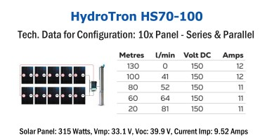 HydroTron HSC70-100 Solar Systems - Tech. Data for Config. 2x Panel - Parallel